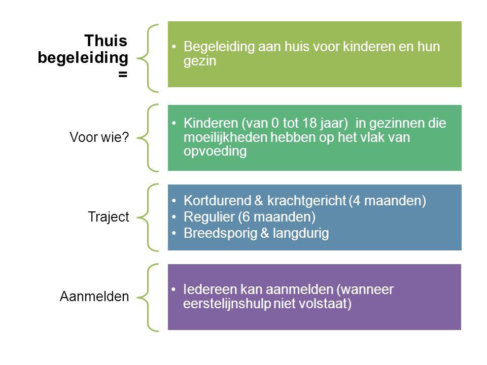 Thuis begeleiding = Begeleiding aan huis voor kinderen en hun gezin Voor wie.