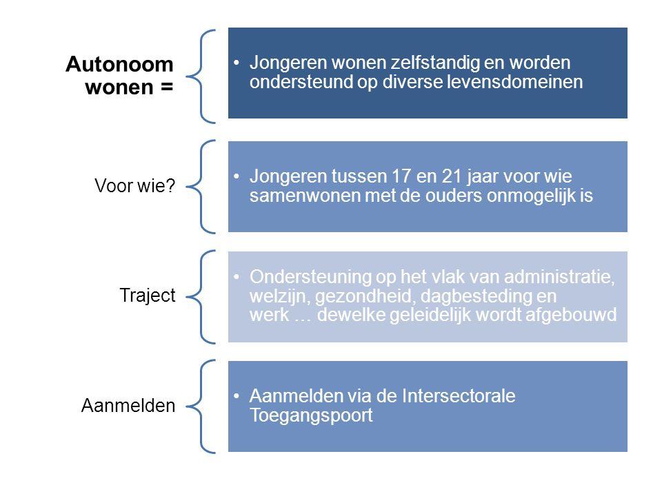 Autonoom wonen = Jongeren wonen zelfstandig en worden ondersteund op diverse levensdomeinen Voor wie.
