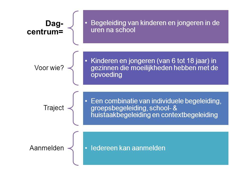 Dag- centrum= Begeleiding van kinderen en jongeren in de uren na school Voor wie.