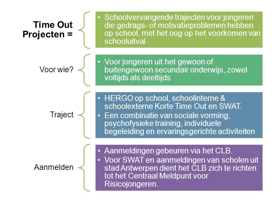 Time Out Projecten = Schoolvervangende trajecten voor jongeren die gedrags- of motivatieproblemen hebben op school, met het oog op het voorkomen van schooluitval Voor wie.