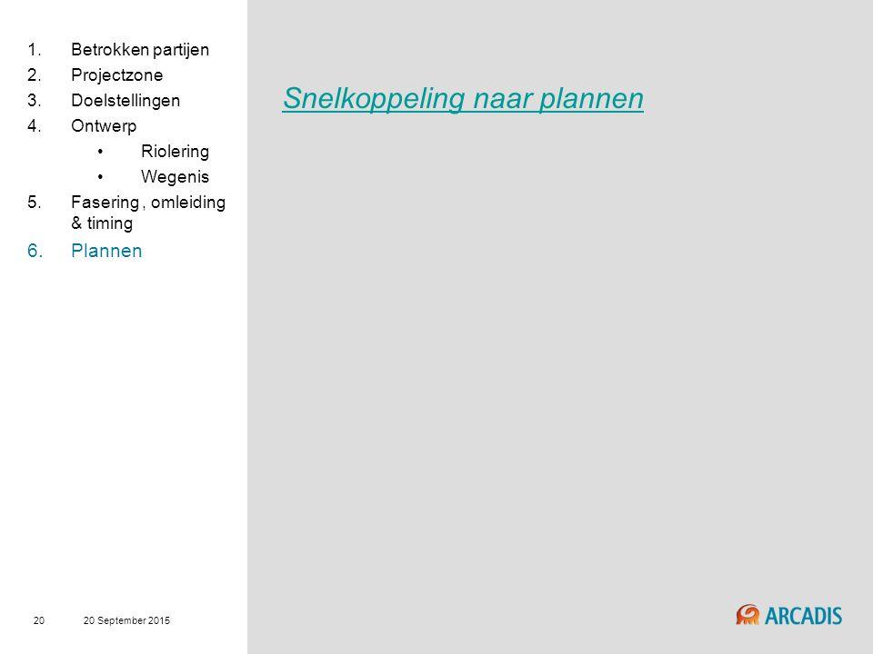 20 September 2015 20 1.Betrokken partijen 2.Projectzone 3.Doelstellingen 4.Ontwerp Riolering Wegenis 5.Fasering, omleiding & timing 6.Plannen Snelkoppeling naar plannen