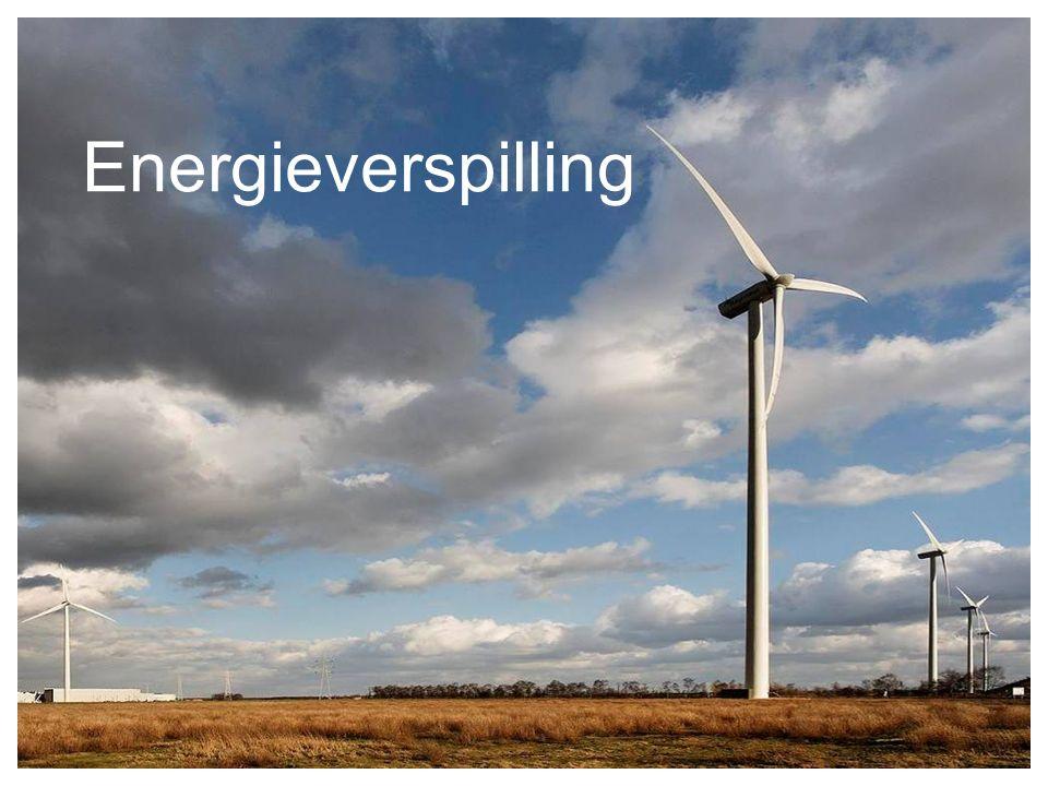 Energieverspilling