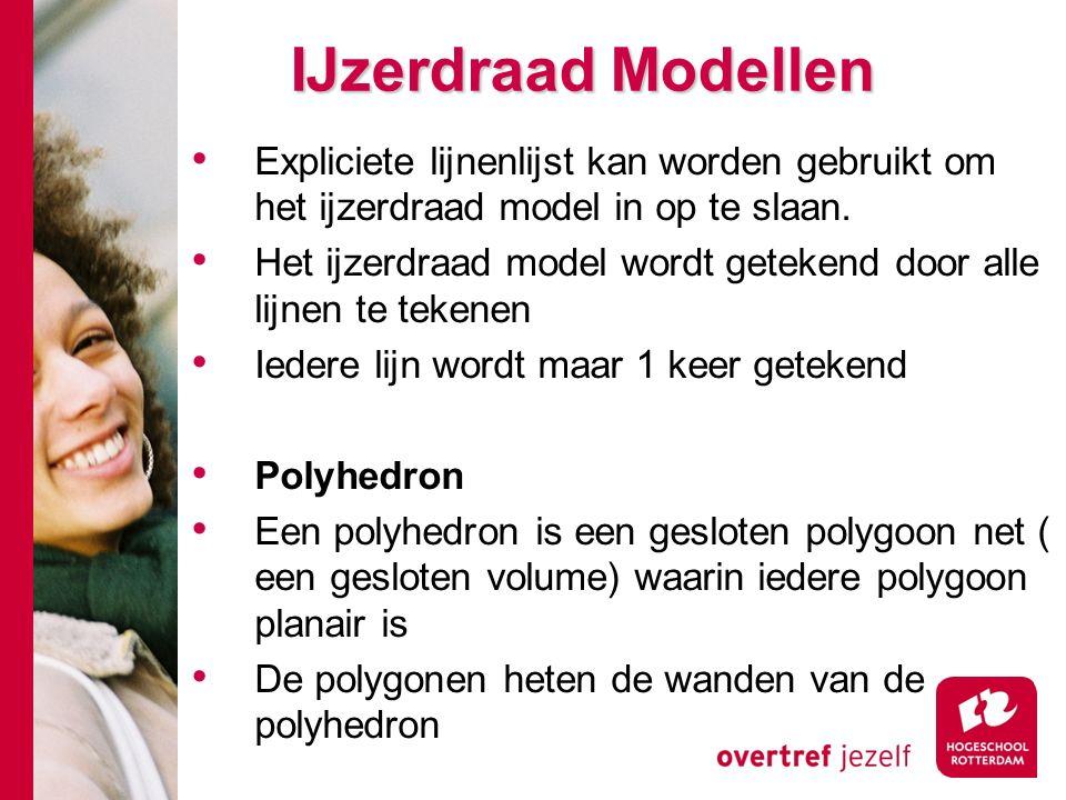 IJzerdraad Modellen Expliciete lijnenlijst kan worden gebruikt om het ijzerdraad model in op te slaan.