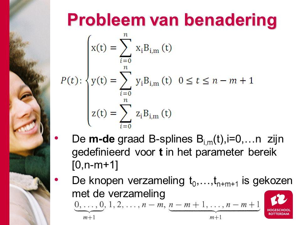 Probleem van benadering De m-de graad B-splines B i,m (t),i=0,…n zijn gedefinieerd voor t in het parameter bereik [0,n-m+1] De knopen verzameling t 0,…,t n+m+1 is gekozen met de verzameling
