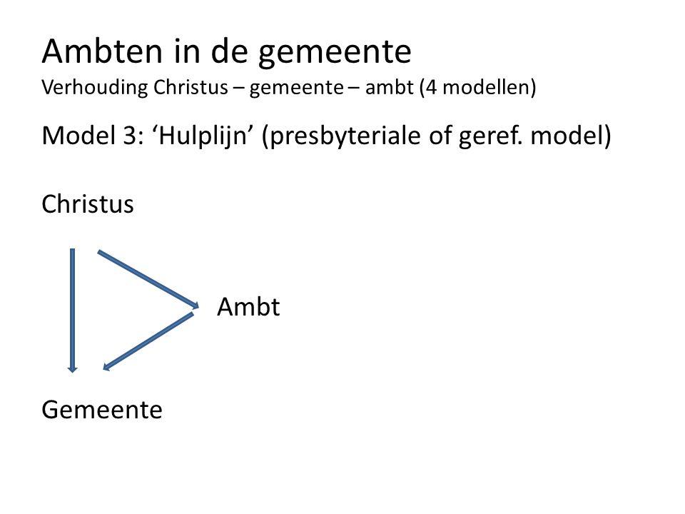 Ambten in de gemeente Verhouding Christus – gemeente – ambt (4 modellen) Model 3: 'Hulplijn' (presbyteriale of geref. model) Christus Ambt Gemeente