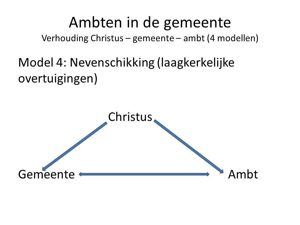 Ambten in de gemeente Verhouding Christus – gemeente – ambt (4 modellen) Model 4: Nevenschikking (laagkerkelijke overtuigingen) Christus GemeenteAmbt