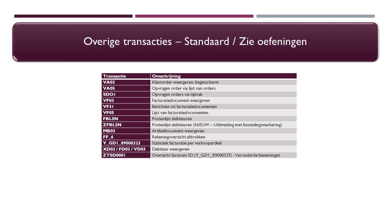 Overige transacties – Standaard / Zie oefeningen TransactieOmschrijving VA03Klantorder weergeven: beginscherm VA05Opvragen order via lijst van orders