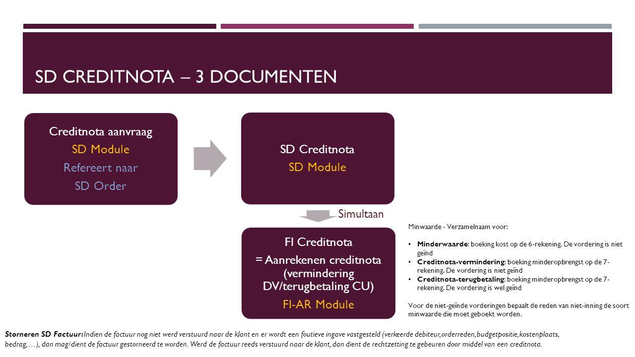 SD CREDITNOTA – 3 DOCUMENTEN Creditnota aanvraag SD Module Refereert naar SD Order SD Creditnota SD Module FI Creditnota = Aanrekenen creditnota (vermindering DV/terugbetaling CU) FI-AR Module Simultaan Storneren SD Factuur: Indien de factuur nog niet werd verstuurd naar de klant en er wordt een foutieve ingave vastgesteld (verkeerde debiteur, orderreden, budgetpositie, kostenplaats, bedrag, …), dan mag/dient de factuur gestorneerd te worden.