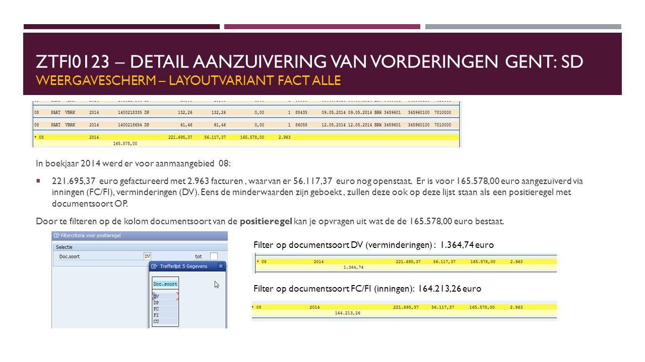 ZTFI0123 – DETAIL AANZUIVERING VAN VORDERINGEN GENT: SD WEERGAVESCHERM – LAYOUTVARIANT FACT ALLE In boekjaar 2014 werd er voor aanmaangebied 08:  221