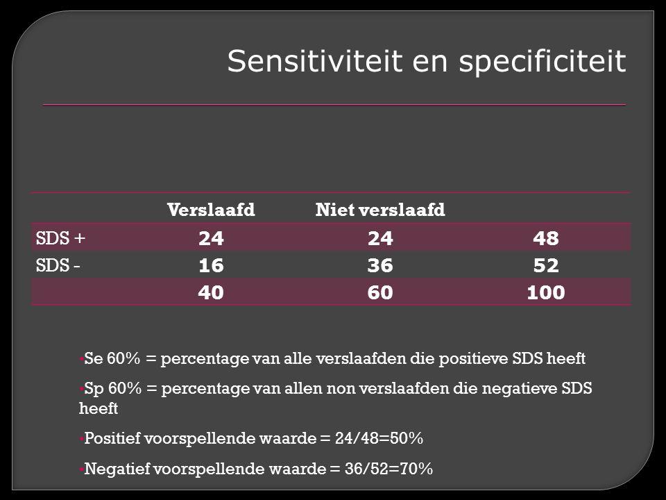 VerslaafdNiet verslaafd SDS + 24 48 SDS - 163652 4060100 Se 60% = percentage van alle verslaafden die positieve SDS heeft Sp 60% = percentage van alle