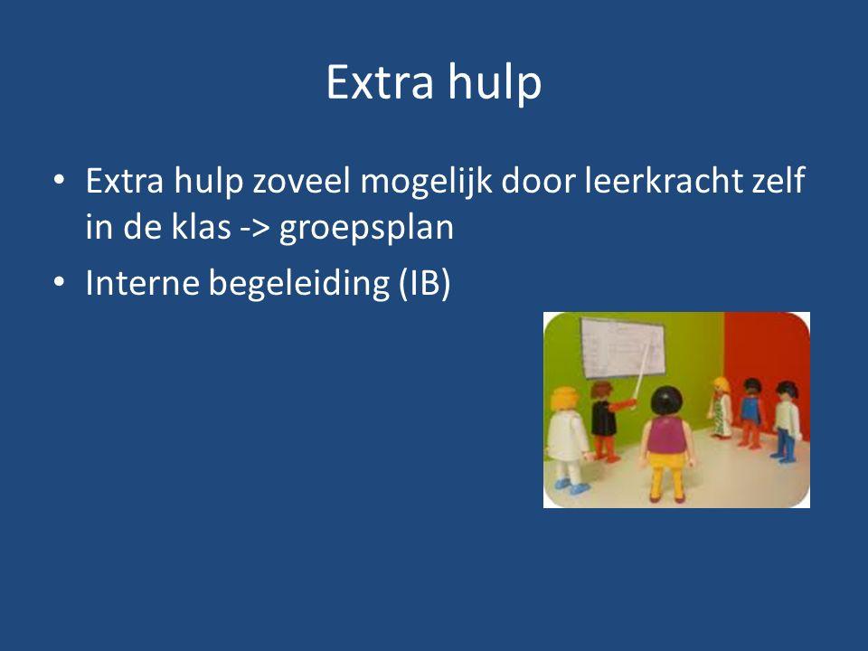 Extra uitdaging Pluswerkboeken Plustaken Weektaak