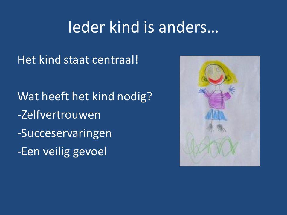 Ieder kind is anders… Het kind staat centraal. Wat heeft het kind nodig.