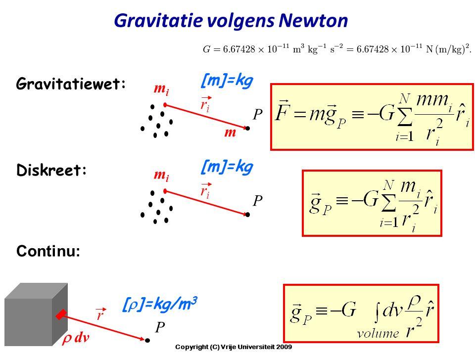 Gravitatie volgens Newton Continu: mimi riri [m]=kg P Diskreet: r  dv [  ]=kg/m 3 P mimi riri [m]=kg P Gravitatiewet: m Copyright (C) Vrije Universiteit 2009