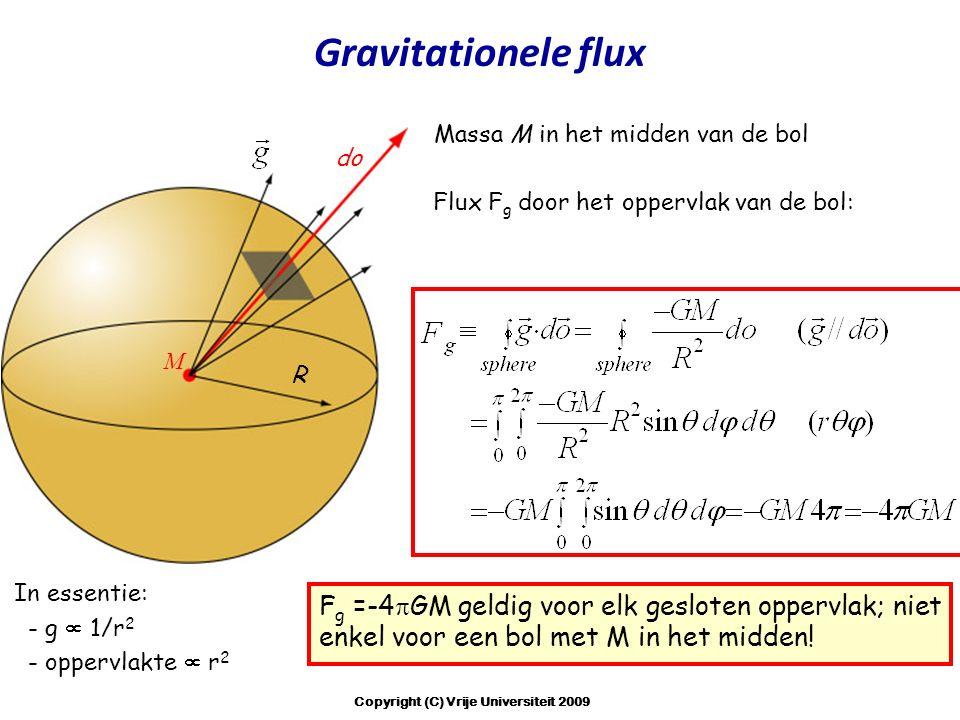 Flux F g door het oppervlak van de bol: In essentie: - g  1/r 2 - oppervlakte  r 2 F g =-4  GM geldig voor elk gesloten oppervlak; niet enkel voor een bol met M in het midden.