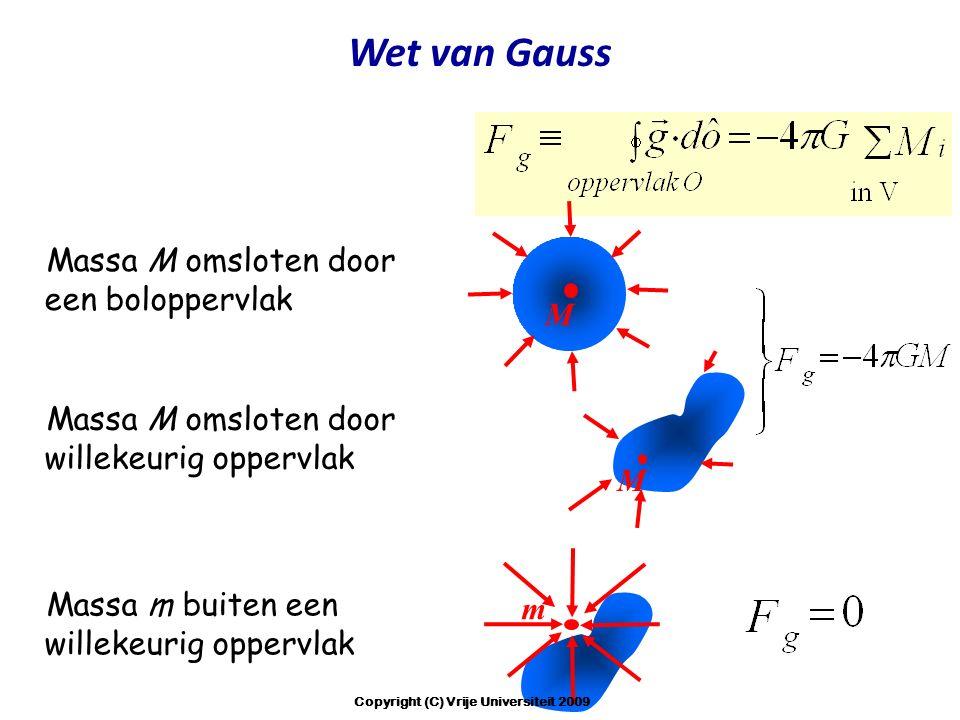 M Massa M omsloten door een boloppervlak M Massa M omsloten door willekeurig oppervlak m Massa m buiten een willekeurig oppervlak Wet van Gauss Copyright (C) Vrije Universiteit 2009