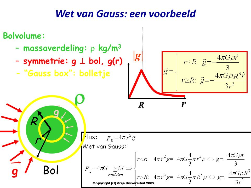 " Bol Bolvolume: –massaverdeling:  kg/m 3 R –""Gauss box"": bolletje r r |g| R g –symmetrie: g  bol, g(r) g Wet van Gauss: een voorbeeld Copyright (C)"