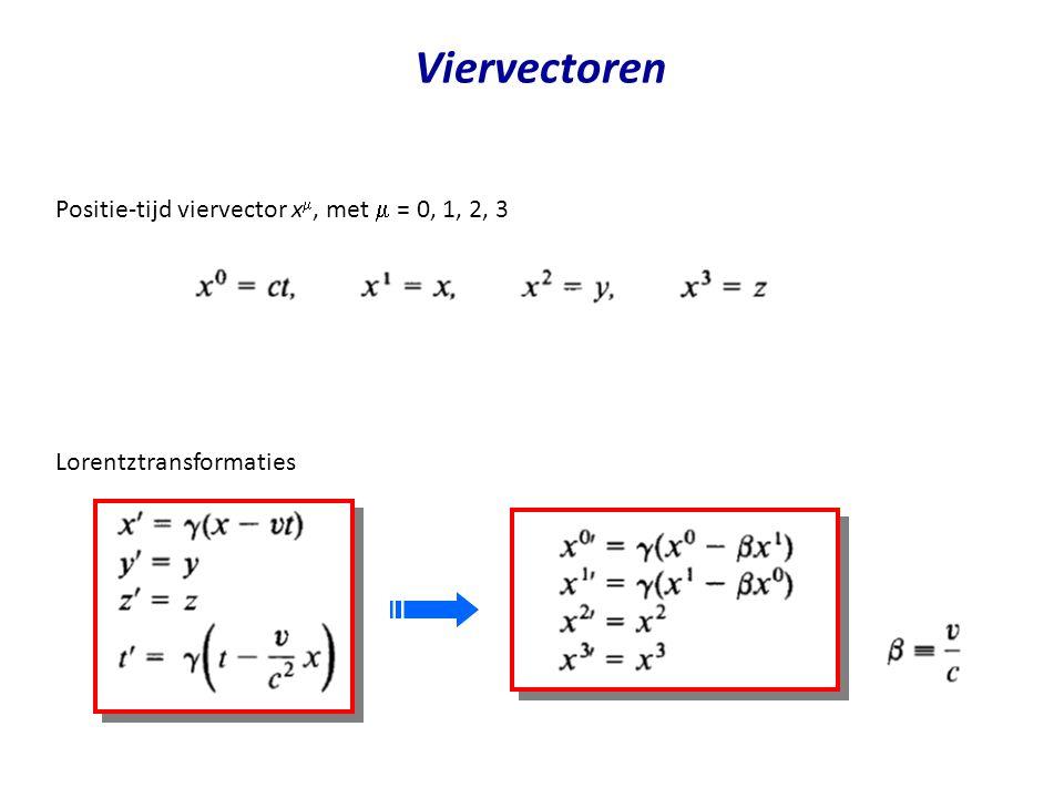 Viervectoren Positie-tijd viervector x , met  = 0, 1, 2, 3 Lorentztransformaties