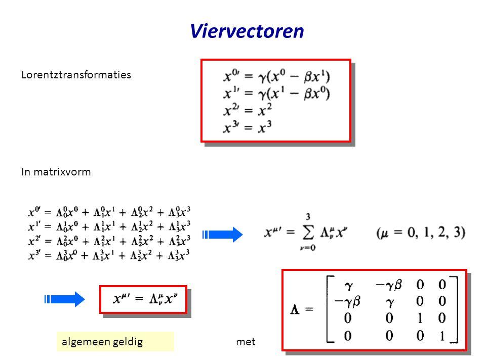 Copyright (C) Vrije Universiteit 2009 Viervectoren Lorentztransformaties In matrixvorm met algemeen geldig