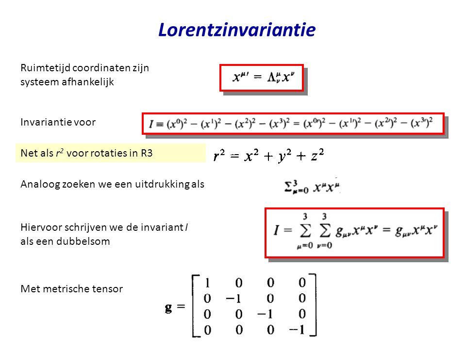 Copyright (C) Vrije Universiteit 2009 Lorentzinvariantie Ruimtetijd coordinaten zijn systeem afhankelijk Invariantie voor Analoog zoeken we een uitdrukking als Met metrische tensor Hiervoor schrijven we de invariant I als een dubbelsom Net als r 2 voor rotaties in R3