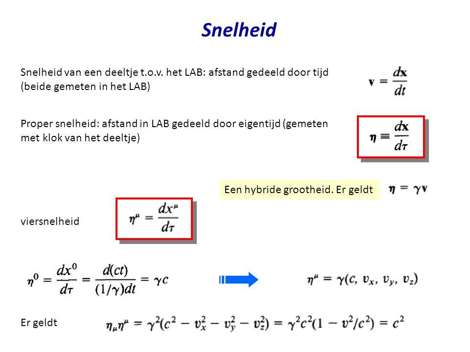 Copyright (C) Vrije Universiteit 2009 Snelheid Snelheid van een deeltje t.o.v. het LAB: afstand gedeeld door tijd (beide gemeten in het LAB) Een hybri