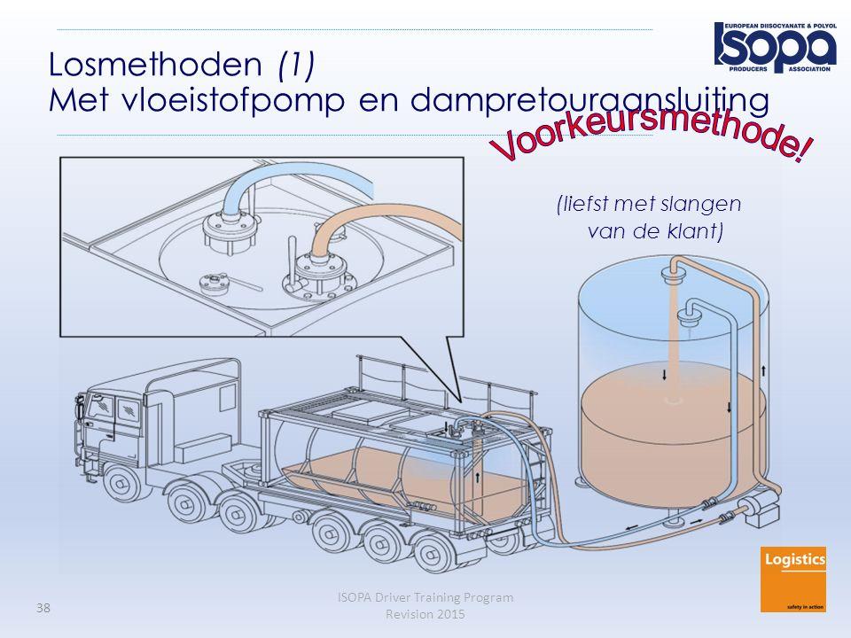 ISOPA Driver Training Program Revision 2015 38 (liefst met slangen van de klant) Losmethoden (1) Met vloeistofpomp en dampretouraansluiting