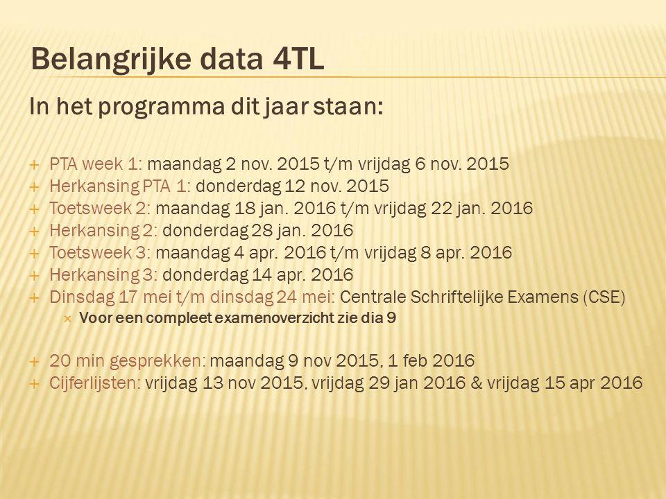 Belangrijke data 4TL In het programma dit jaar staan:  PTA week 1: maandag 2 nov.
