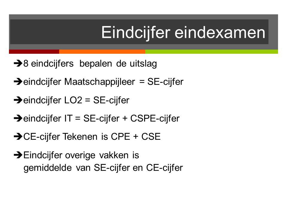 Eindcijfer eindexamen  8 eindcijfers bepalen de uitslag  eindcijfer Maatschappijleer = SE-cijfer  eindcijfer LO2 = SE-cijfer  eindcijfer IT = SE-cijfer + CSPE-cijfer  CE-cijfer Tekenen is CPE + CSE  Eindcijfer overige vakken is gemiddelde van SE-cijfer en CE-cijfer