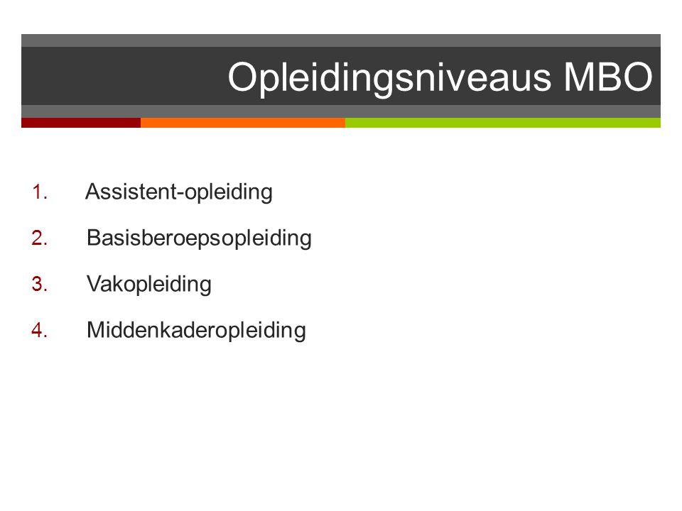 Opleidingsniveaus MBO  Assistent-opleiding  Basisberoepsopleiding  Vakopleiding  Middenkaderopleiding