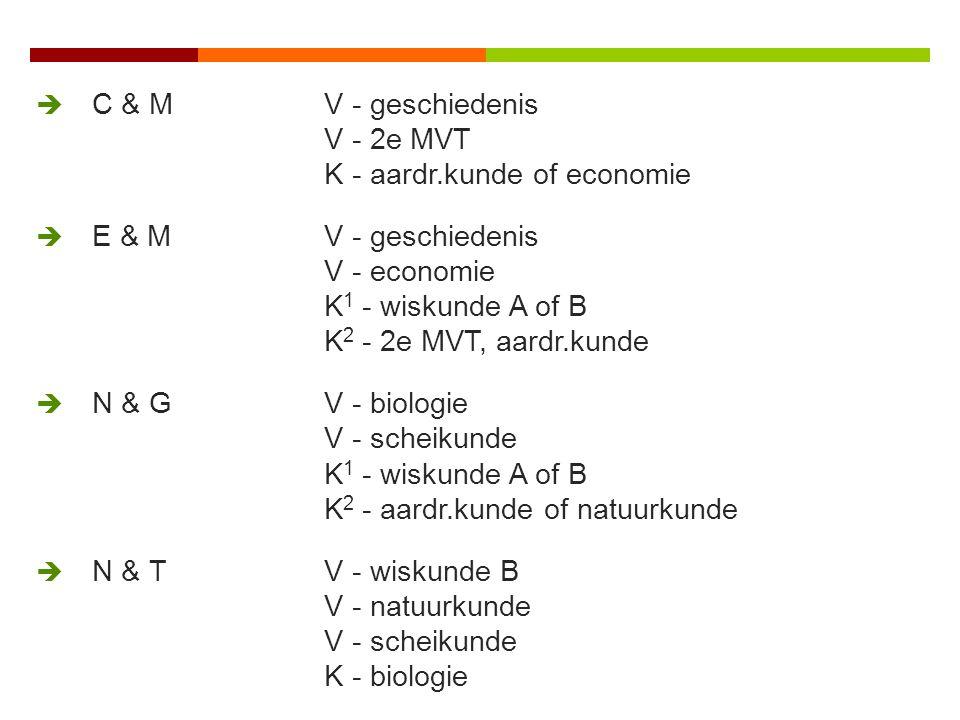  C & MV - geschiedenis V - 2e MVT K - aardr.kunde of economie  E & MV - geschiedenis V - economie K 1 - wiskunde A of B K 2 - 2e MVT, aardr.kunde  N & GV - biologie V - scheikunde K 1 - wiskunde A of B K 2 - aardr.kunde of natuurkunde  N & TV - wiskunde B V - natuurkunde V - scheikunde K - biologie