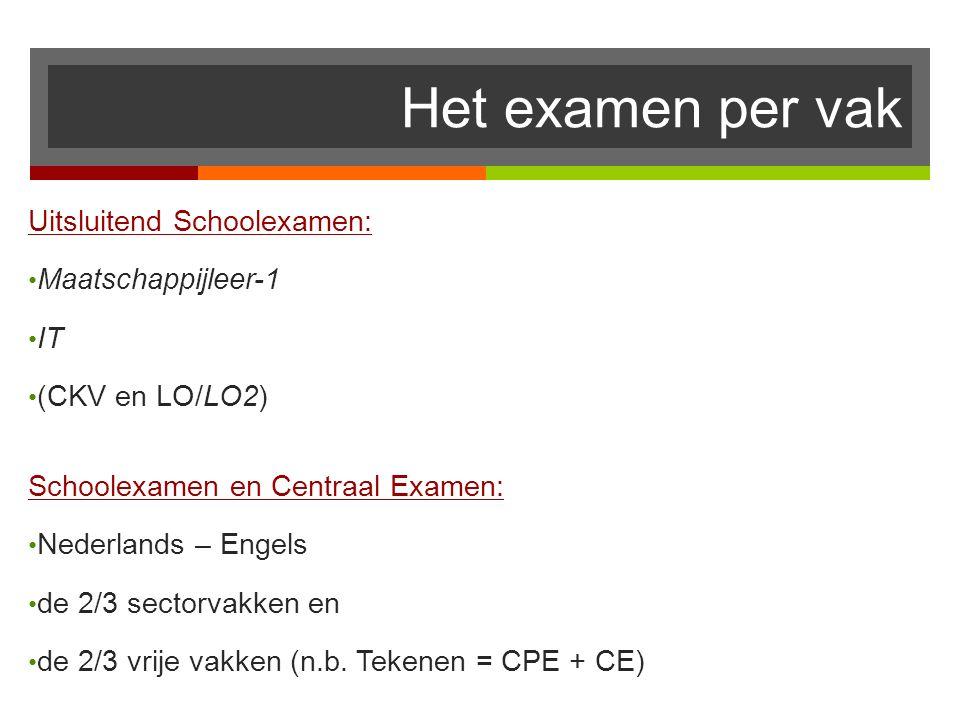 Het examen per vak Uitsluitend Schoolexamen: Maatschappijleer-1 IT (CKV en LO/LO2) Schoolexamen en Centraal Examen: Nederlands – Engels de 2/3 sectorvakken en de 2/3 vrije vakken (n.b.
