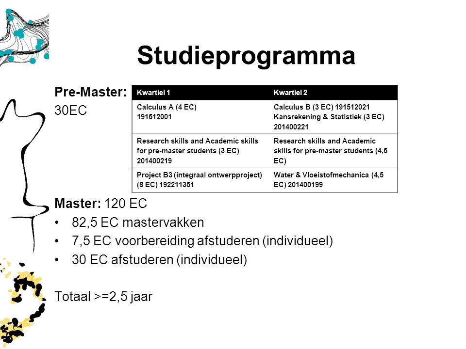 16 Studievereniging ConcepT Boeken Excursies Studiereis Symposium Onderwijsklachten, 'bemanning' OLC, Studiemateriaal Borrels Gratis koffie  Kelder Horst