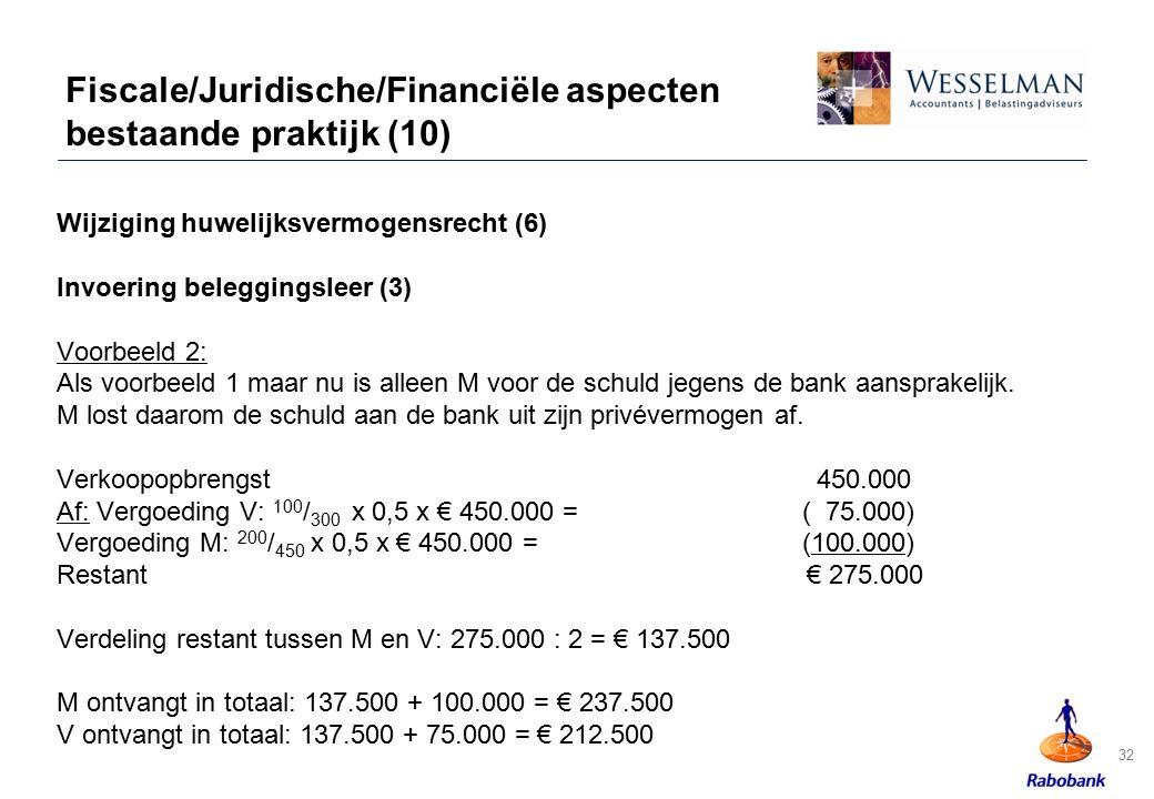 32 Fiscale/Juridische/Financiële aspecten bestaande praktijk (10) Wijziging huwelijksvermogensrecht (6) Invoering beleggingsleer (3) Voorbeeld 2: Als