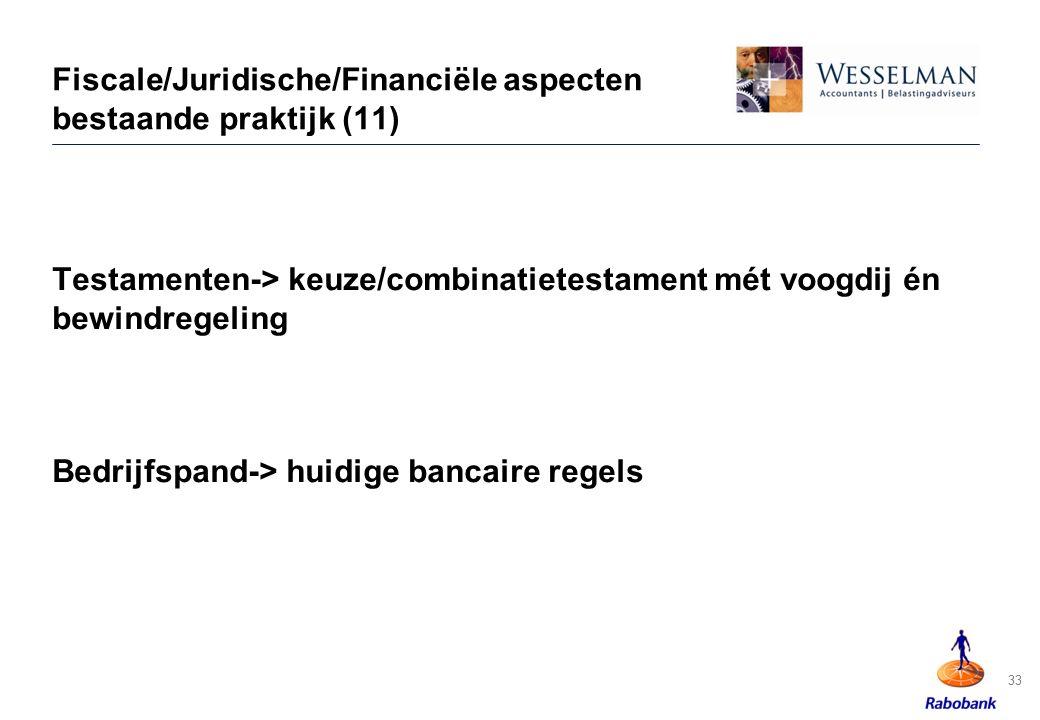 Fiscale/Juridische/Financiële aspecten bestaande praktijk (11) Testamenten-> keuze/combinatietestament mét voogdij én bewindregeling Bedrijfspand-> hu