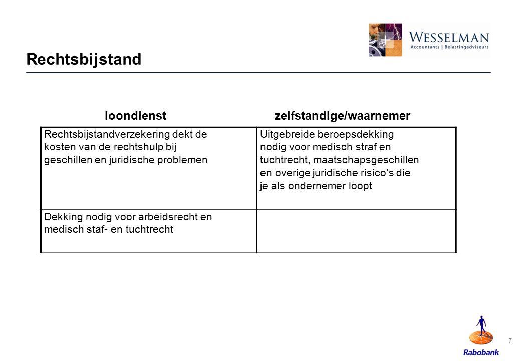 48 Vragen.WesselmanRabobank Eindhoven-Veldhoven Accountants en BelastingadviseursMedicidesk drs.