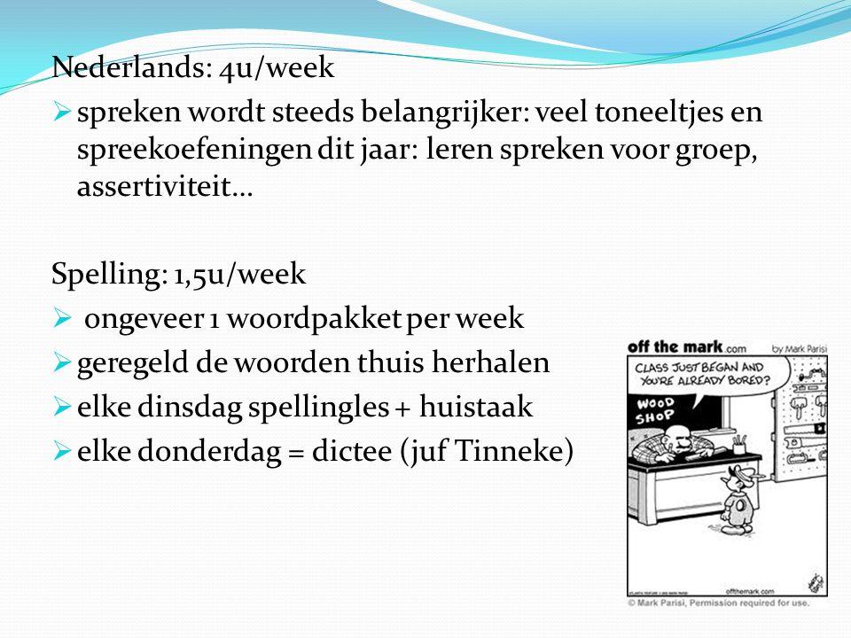 Nederlands: 4u/week  spreken wordt steeds belangrijker: veel toneeltjes en spreekoefeningen dit jaar: leren spreken voor groep, assertiviteit… Spelli