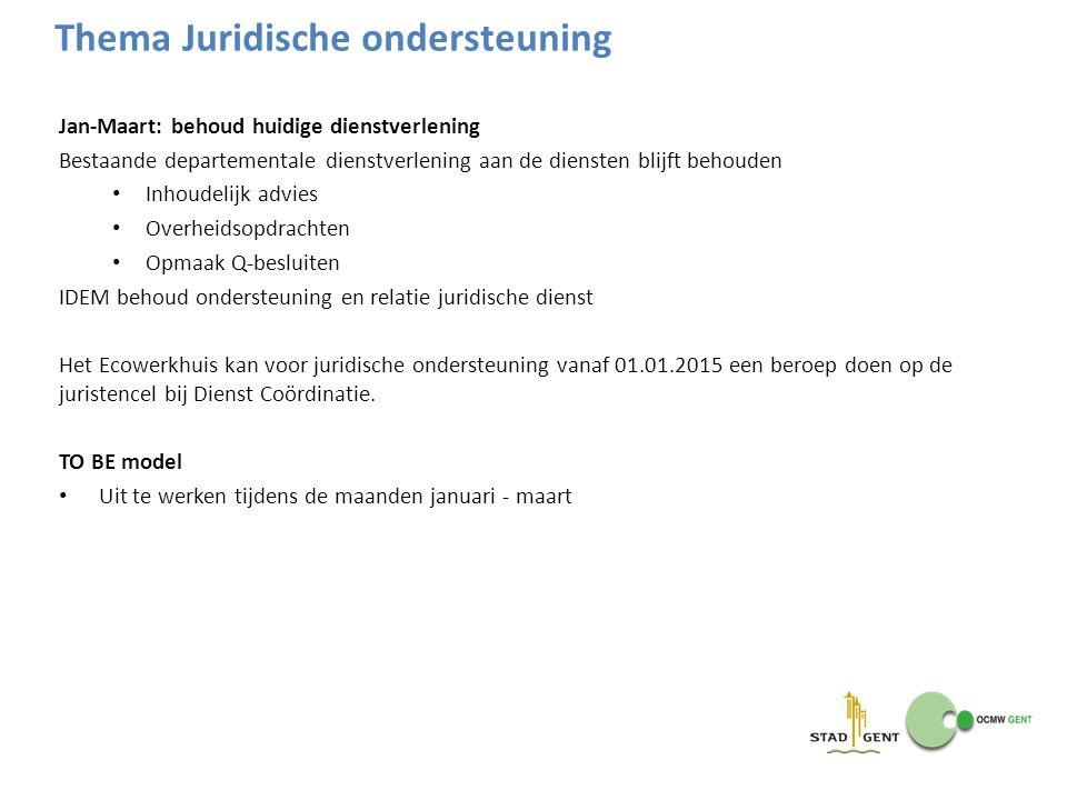 Jan-Maart: behoud huidige dienstverlening Bestaande departementale dienstverlening aan de diensten blijft behouden Inhoudelijk advies Overheidsopdrach
