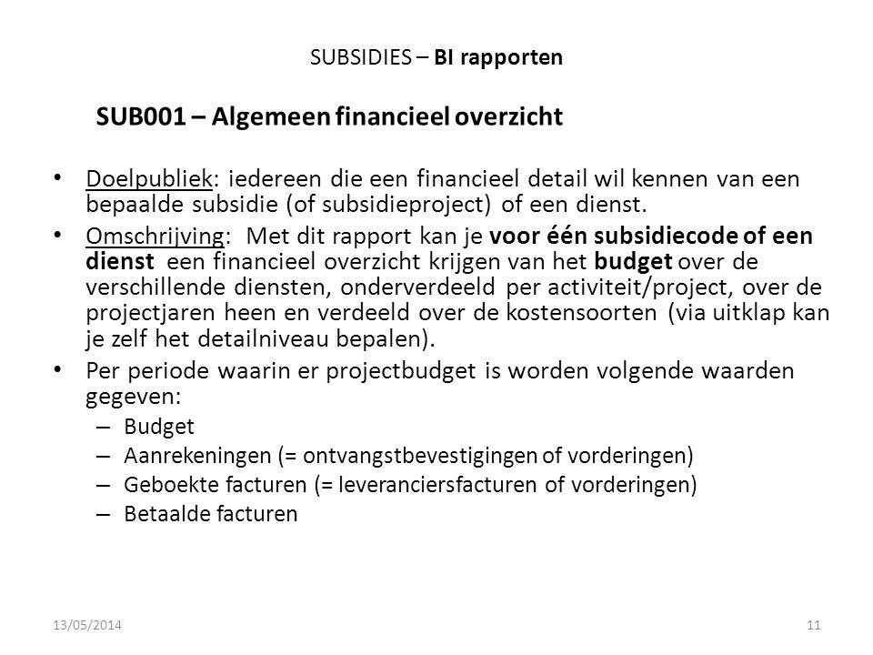 SUBSIDIES – BI rapporten SUB001 – Algemeen financieel overzicht Doelpubliek: iedereen die een financieel detail wil kennen van een bepaalde subsidie (of subsidieproject) of een dienst.