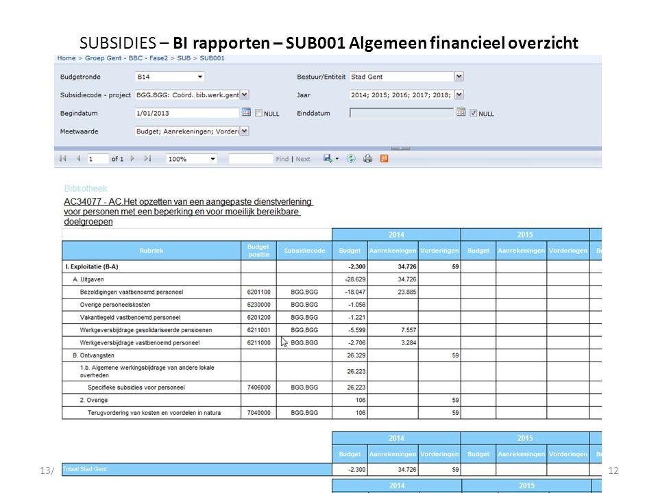 SUBSIDIES – BI rapporten – SUB001 Algemeen financieel overzicht SUB001 – Algemeen financieel overzicht 13/05/201412