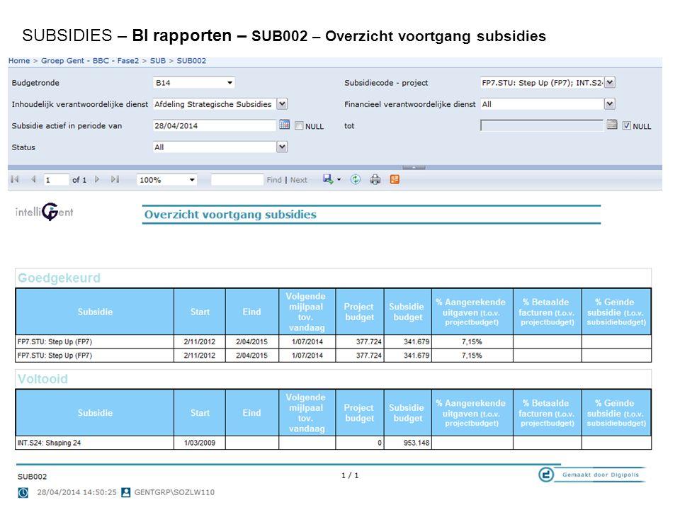 SUBSIDIES – BI rapporten – SUB002 – Overzicht voortgang subsidies 13/05/201414