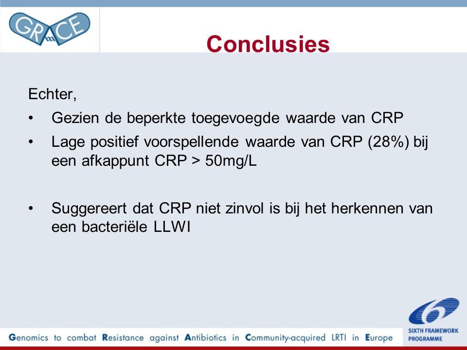 Conclusies Echter, Gezien de beperkte toegevoegde waarde van CRP Lage positief voorspellende waarde van CRP (28%) bij een afkappunt CRP > 50mg/L Sugge