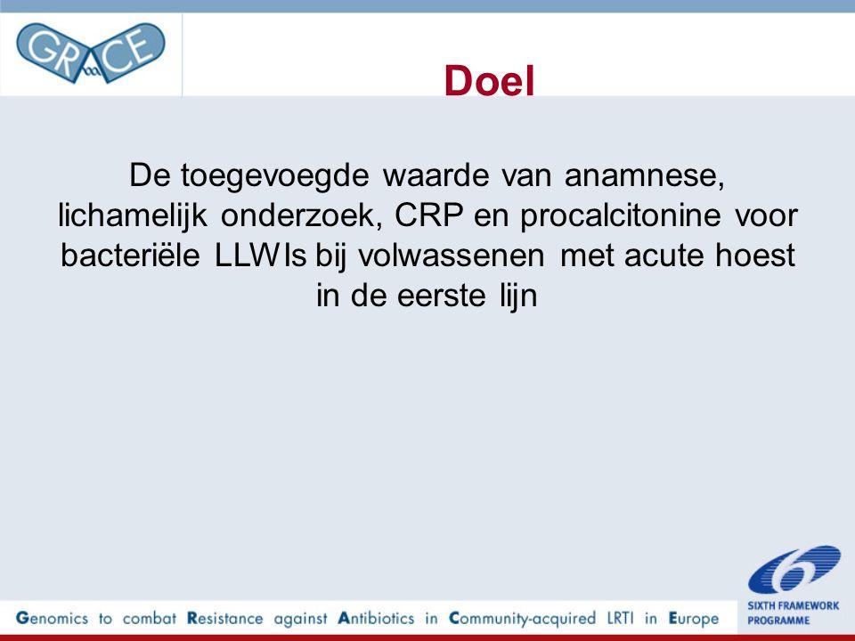 Doel De toegevoegde waarde van anamnese, lichamelijk onderzoek, CRP en procalcitonine voor bacteriële LLWIs bij volwassenen met acute hoest in de eers