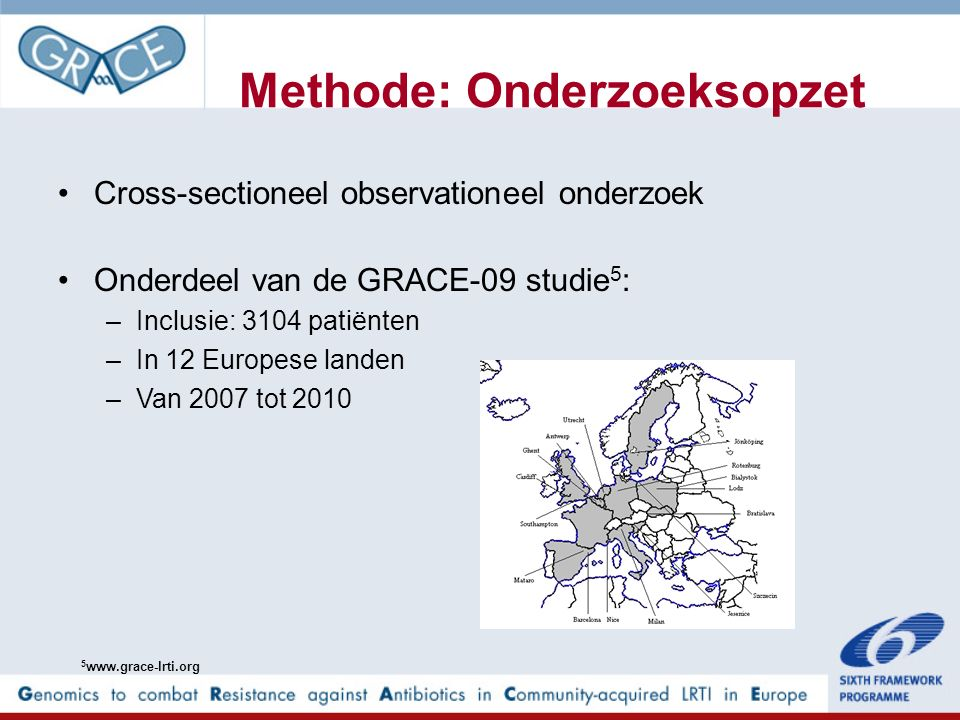 Methode: Onderzoeksopzet Cross-sectioneel observationeel onderzoek Onderdeel van de GRACE-09 studie 5 : –Inclusie: 3104 patiënten –In 12 Europese land