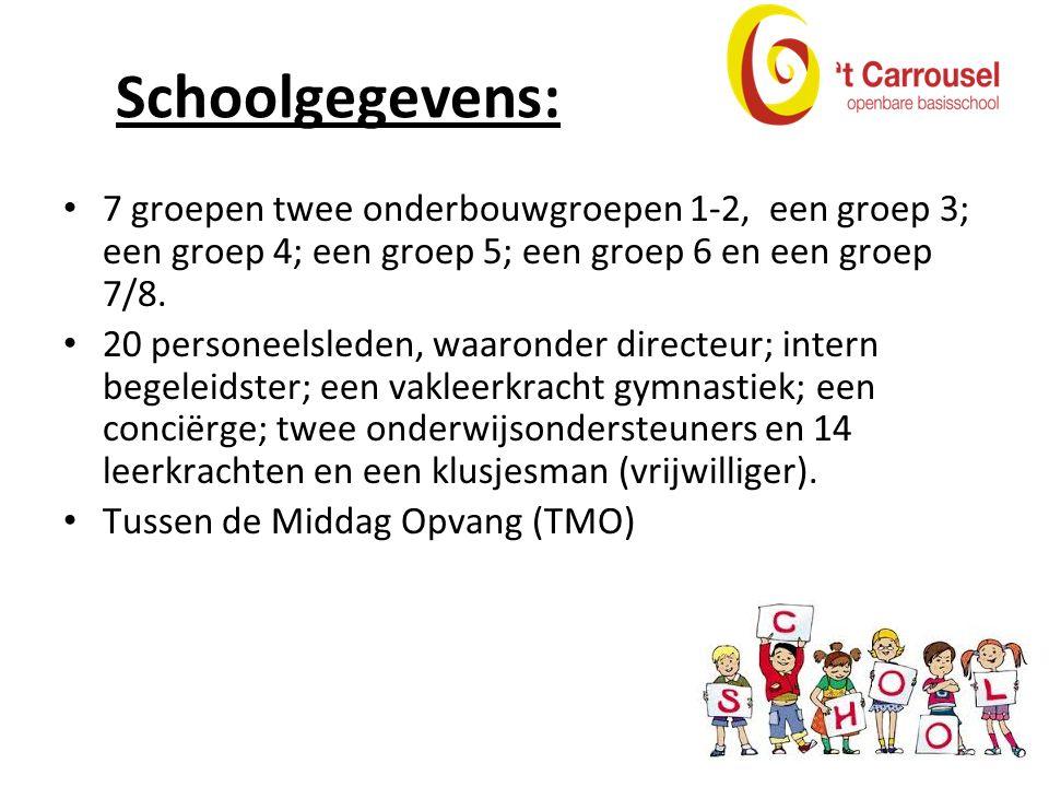 Schoolgegevens: 7 groepen twee onderbouwgroepen 1-2, een groep 3; een groep 4; een groep 5; een groep 6 en een groep 7/8.