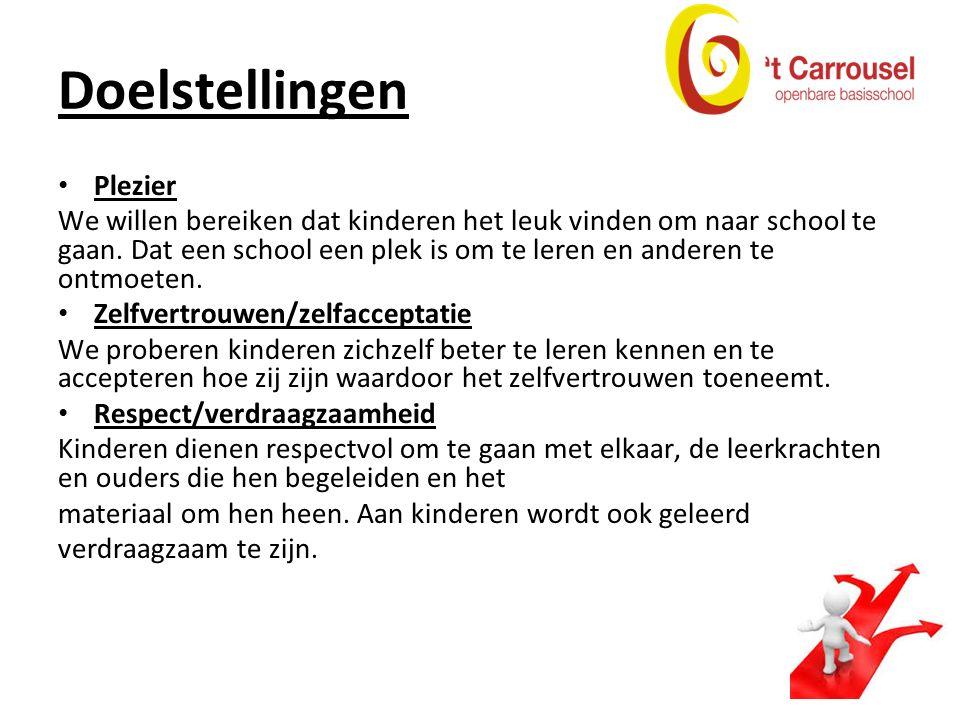 Doelstellingen Plezier We willen bereiken dat kinderen het leuk vinden om naar school te gaan.