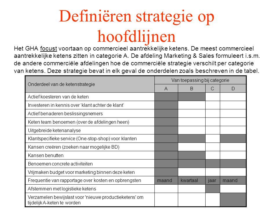 Definiëren strategie op hoofdlijnen Het GHA focust voortaan op commercieel aantrekkelijke ketens. De meest commercieel aantrekkelijke ketens zitten in