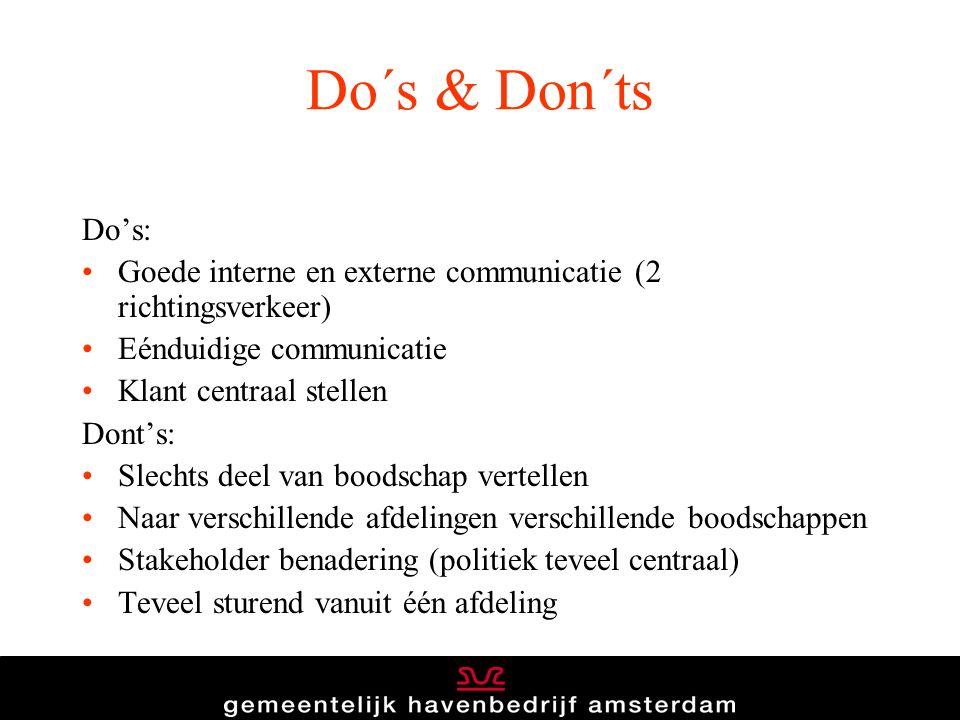 Do´s & Don´ts Do's: Goede interne en externe communicatie (2 richtingsverkeer) Eénduidige communicatie Klant centraal stellen Dont's: Slechts deel van
