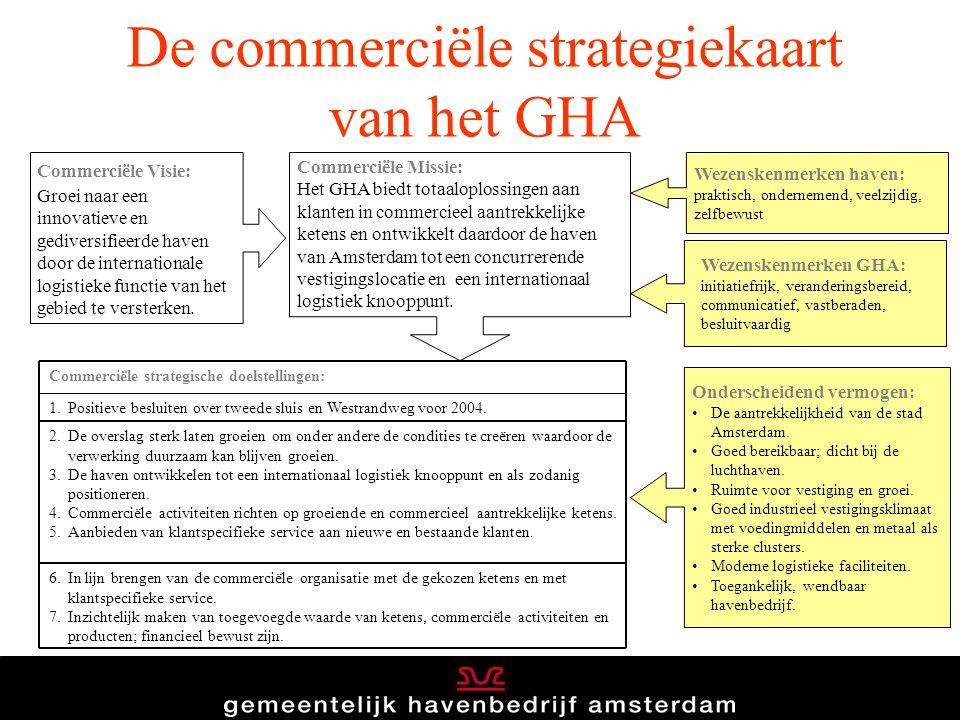 De commerciële strategiekaart van het GHA Commerciële Visie: Groei naar een innovatieve en gediversifieerde haven door de internationale logistieke functie van het gebied te versterken.