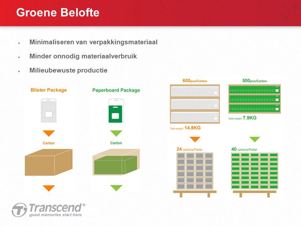 Groene Belofte  Minimaliseren van verpakkingsmateriaal  Minder onnodig materiaalverbruik  Milieubewuste productie