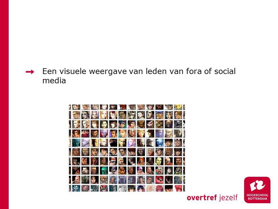 Een visuele weergave van leden van fora of social media