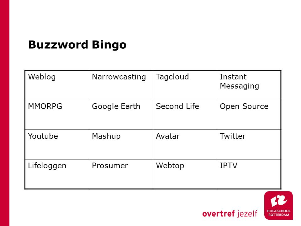 Buzzword Bingo WeblogNarrowcastingTagcloudInstant Messaging MMORPGGoogle EarthSecond LifeOpen Source YoutubeMashupAvatarTwitter LifeloggenProsumerWebtopIPTV